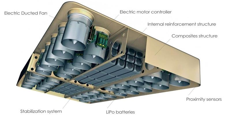 Схема ArcaBoard (изображение: arcaspace.com).