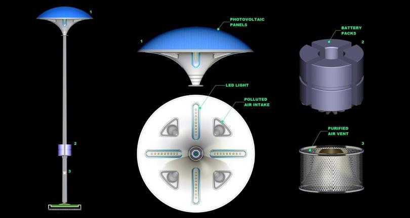 Концепт уличного фонаря Eco-Mushroom