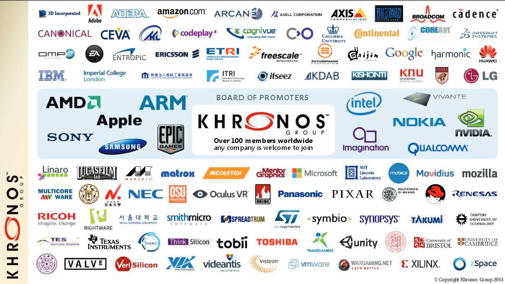Khronos Group насчитывает более ста участников.