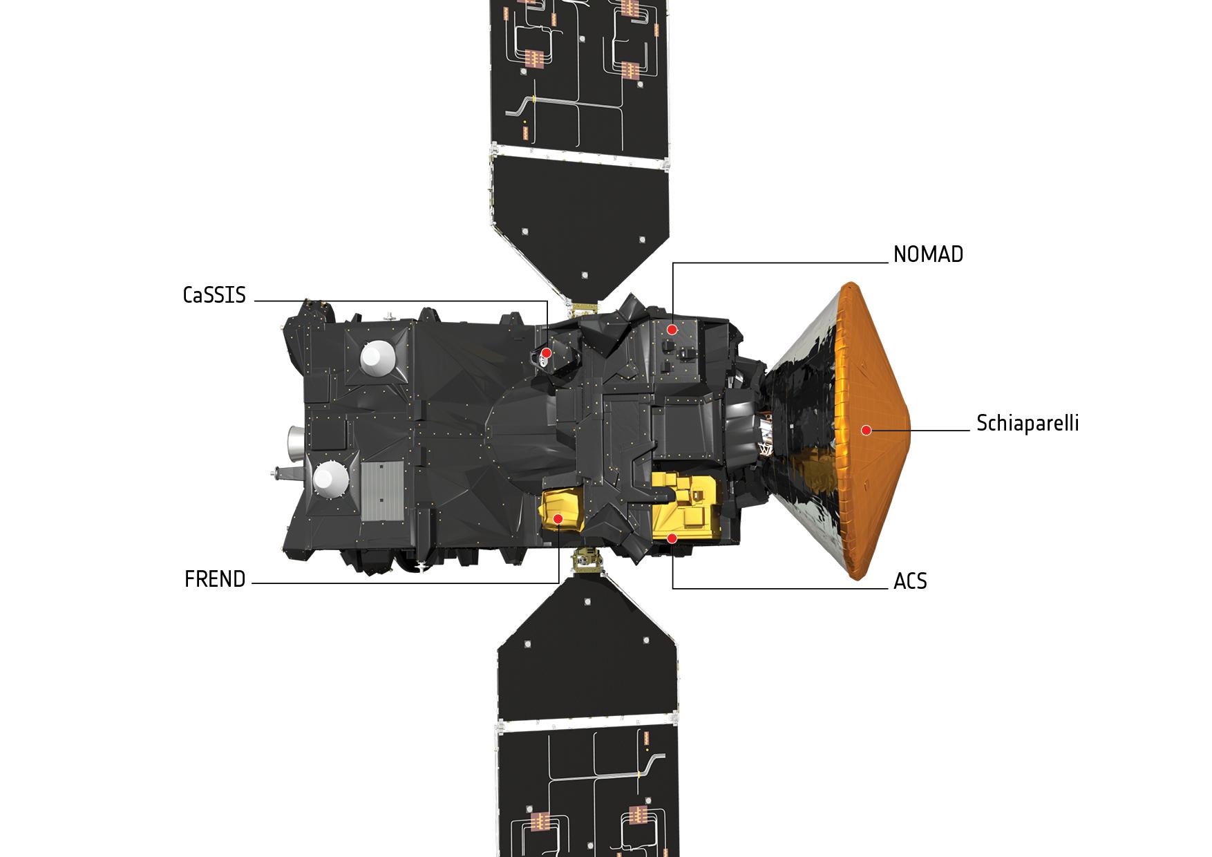 Схема орбитального модуля TGO (изображение: ESA).