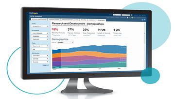 Oracle расширяет семейство облачных решений для управления персоналом