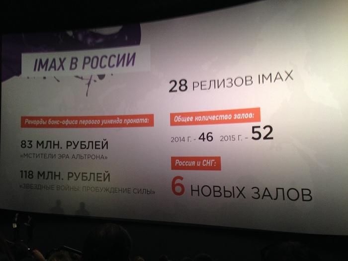 В 2015 году IMAX открыла в России 6 новых залов