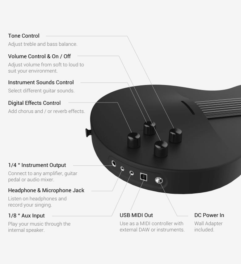 Настройки, эффекты и разъёмы подключения MI Guitar (изображение: Magic Instruments).