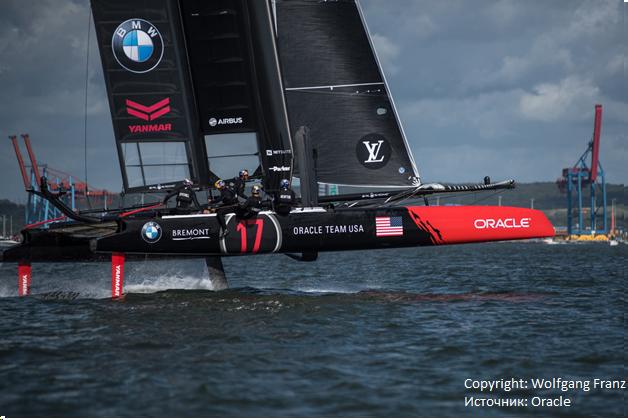 Технологии обработки и анализа больших данных раз за разом приводят команду Oracle по парусному спорту к победе. На борту катамарана более 600 датчиков, которые собирают данные о каждом аспекте гонки: от ветровой нагрузки до давления на парус. Эти данные трансформируются в понятную форму и передаются команде на яхте во время гонок и тренировок.