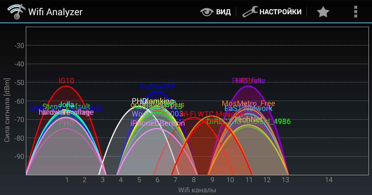 PHDays-Wi-Fi-01