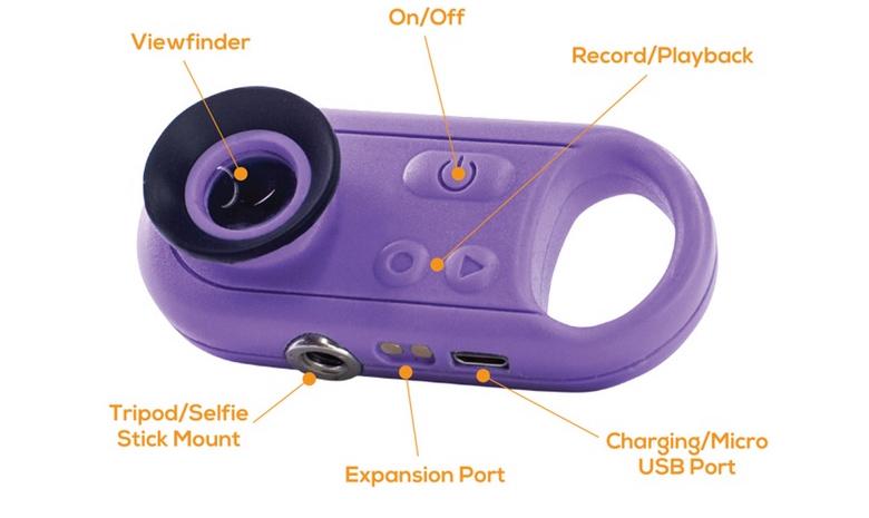 Схема камеры Sunscreenr (изображение: Voxelight).