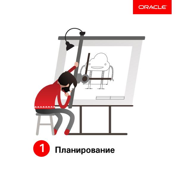 Oracle: Планирование облака