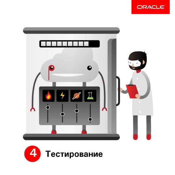 Oracle: Тестирование