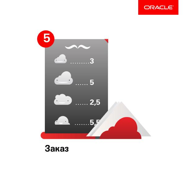 Oracle: Заказ сервисов