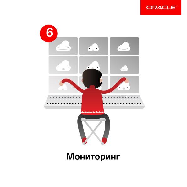 Oracle: Мониторинг
