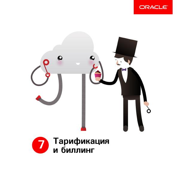Oracle: Тарификация и биллинг