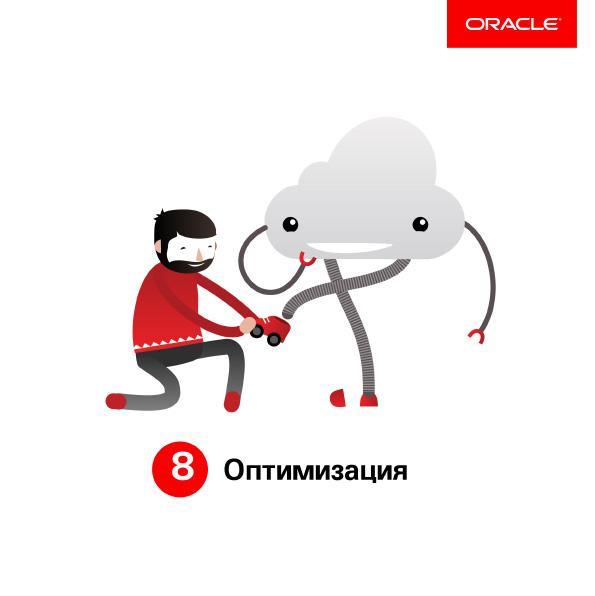 Oracle: Оптимизация