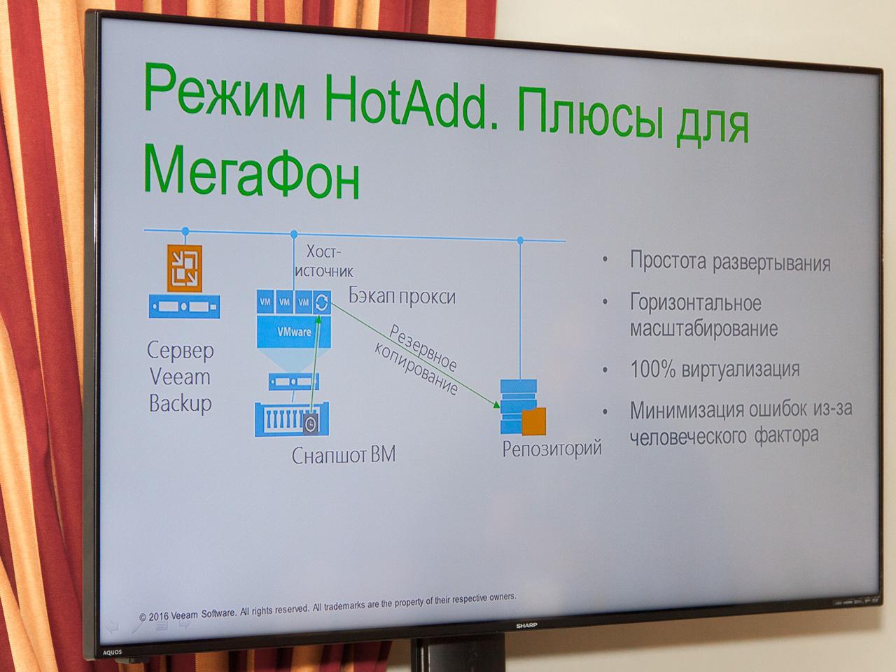 "Решения Veeam у оператора связи ""МегаФон""."