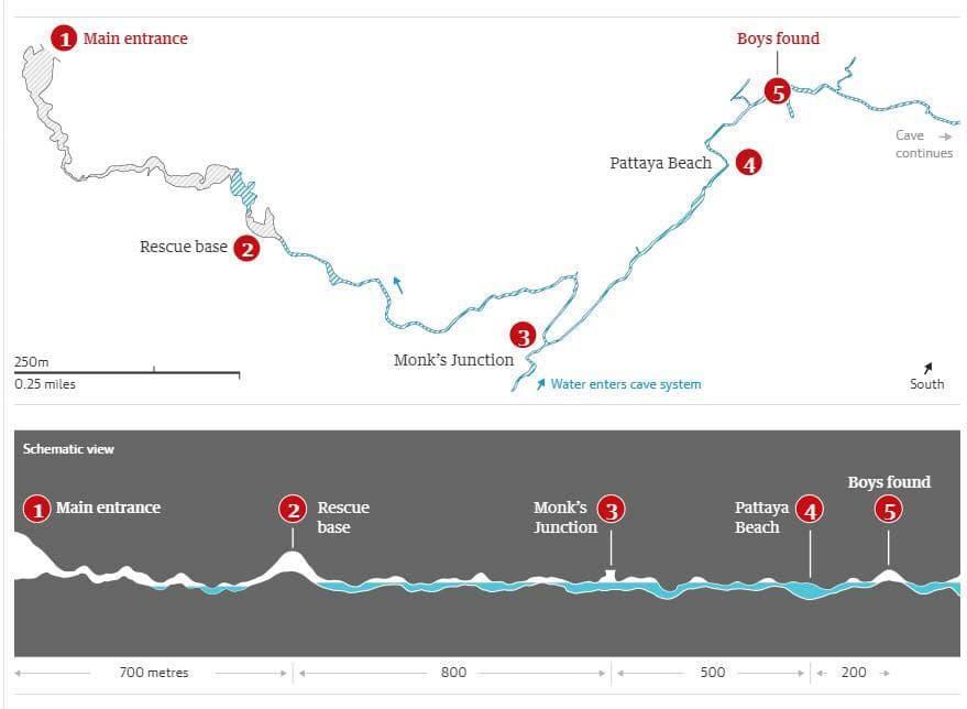 Первые 4 километра пещеры Там Луанг Нан Нон. Полная длина изученной части около 10 километров, остальное теряется в глубине. Графика: X-ray Mag.