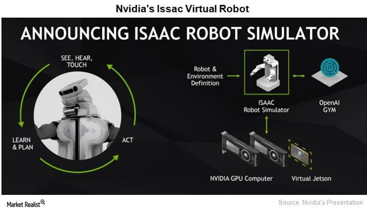 Виртуальный робот, обучающийся в виртуальной среде, спасает реальное железо от синяков и шишек, а разработчика – от лишних затрат…