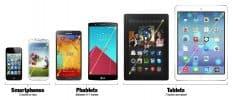 Продажи смартфонов с большими экранами выросли в разы