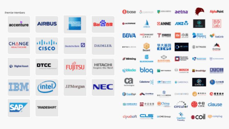 11 перспективных блокчейн-проектов, заручившихся поддержкой влиятельных компаний
