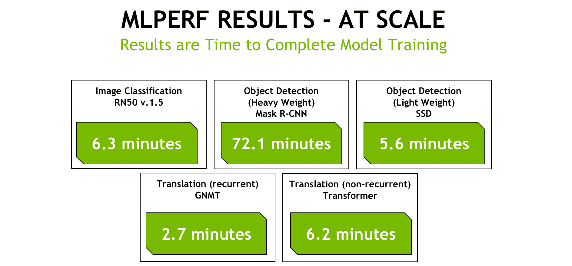 MLPerf_at_Scale_new-1