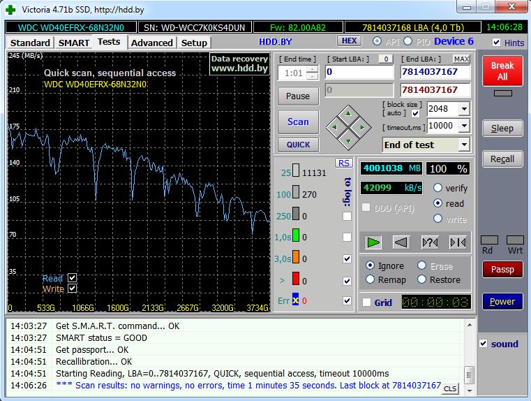 График прямого посекторного чтения WD40EFRX
