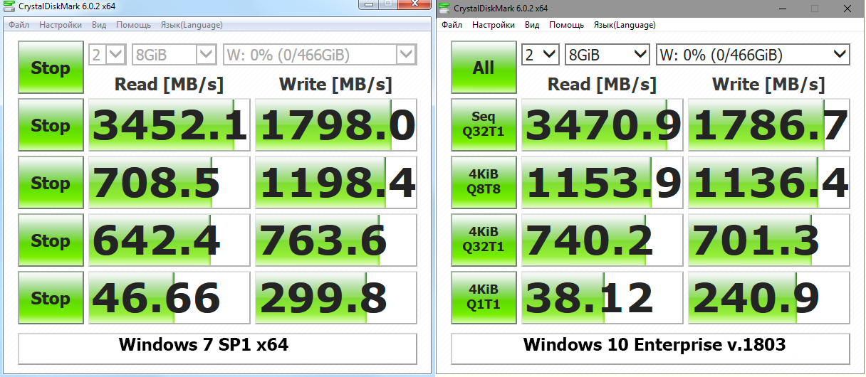 WD Black NVMe SN750 в CrystalDiskBenchmark 6.0.2
