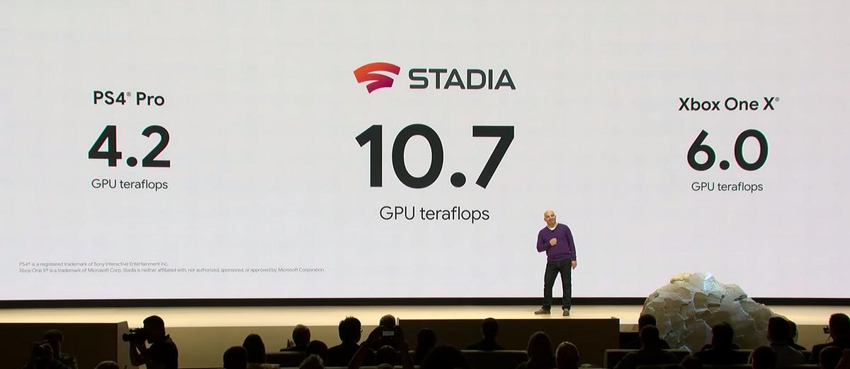 Все, что вам необходимо знать о Google Stadia