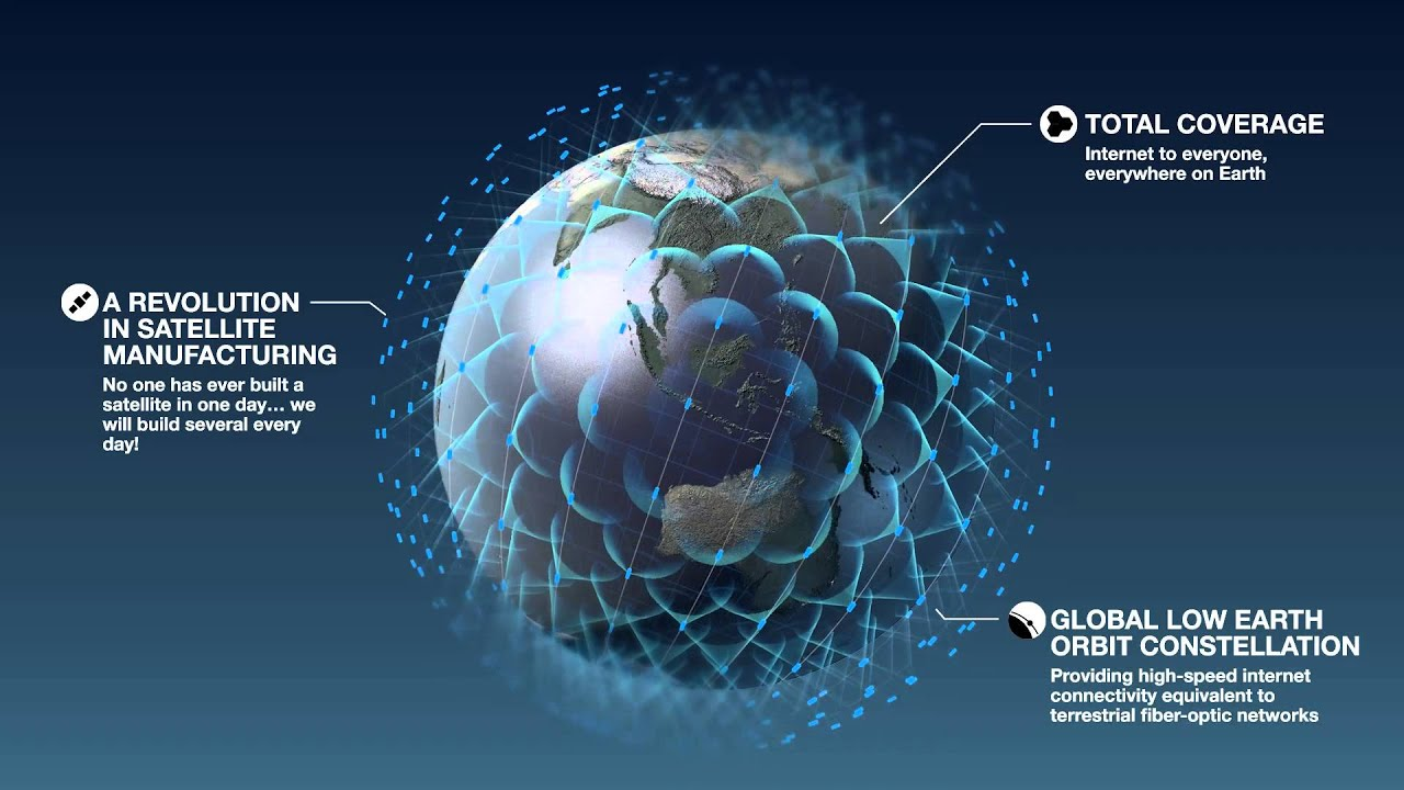 Вот такую густую паутину телекоммуникаций сплетут вокруг Земли спутники OneWeb, перебрасывая сигнал максимально близко к геоиду