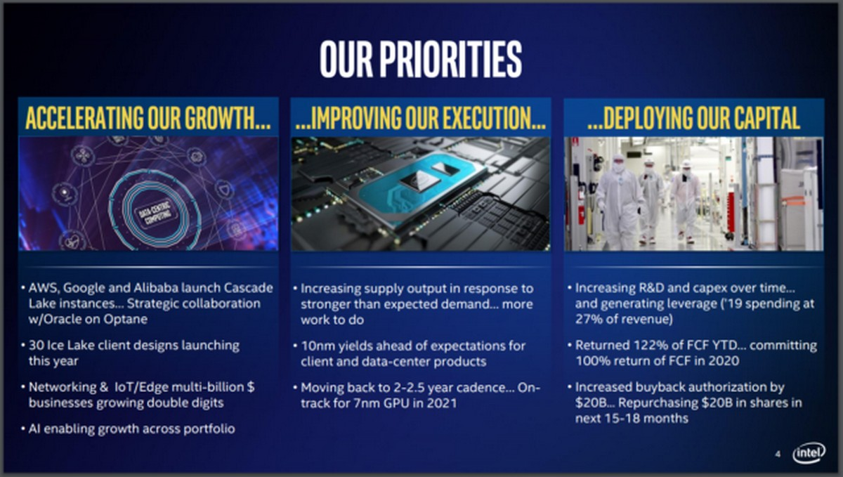 Intel покоряет рубеж 10-нм