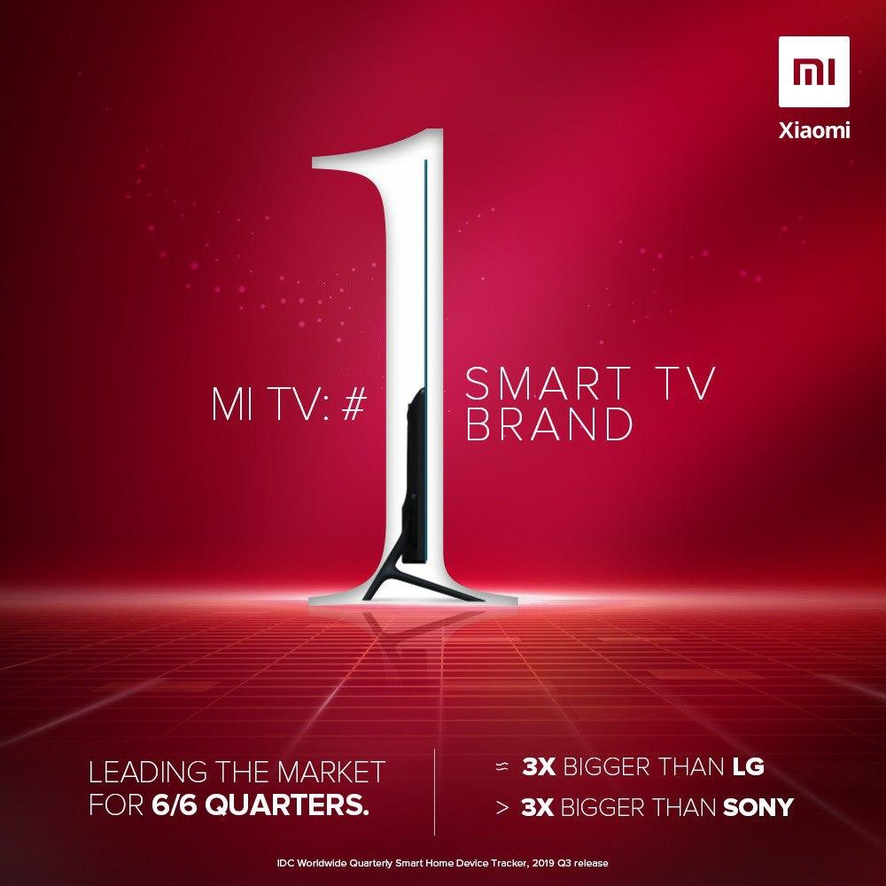 Xiaomi продает столько телевизоров, сколько продают ее конкуренты вместе взятые
