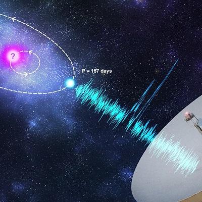 В повторяющемся радиосигнале из космоса обнаружена скрытая закономерность