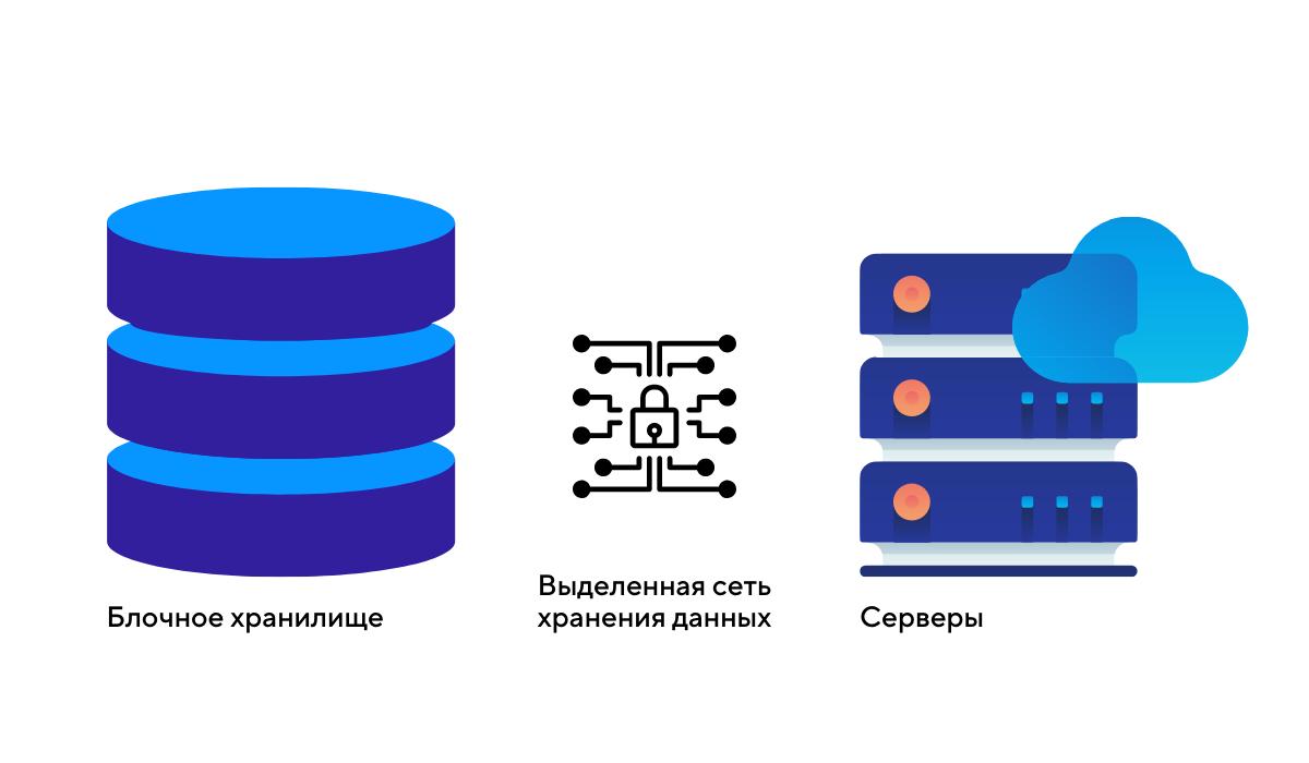 регистрация бесплатных доменов su